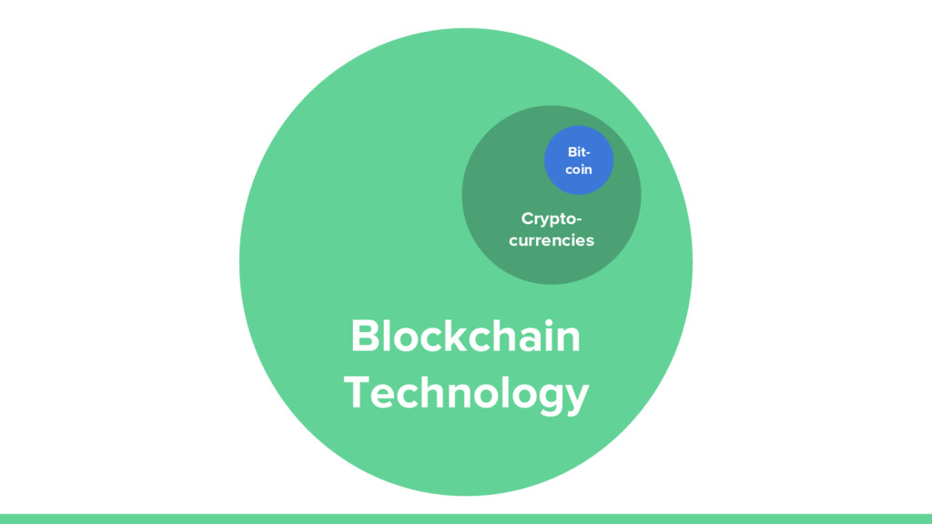 Blockchain Technology Crypto- currencies Bit- c...