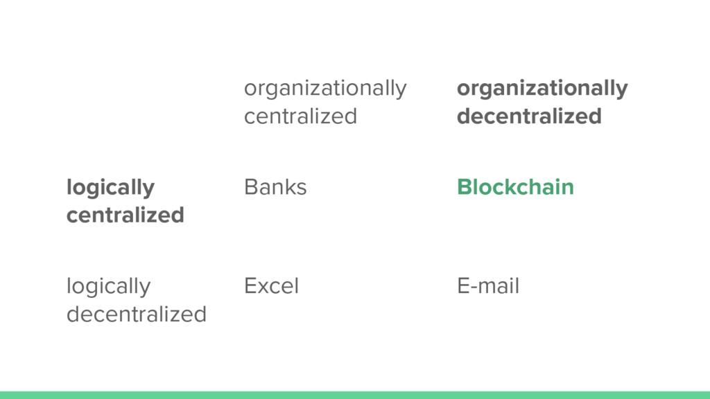 organizationally organizationally centralized d...