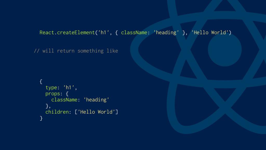 React.createElement('h1', { className: 'heading...