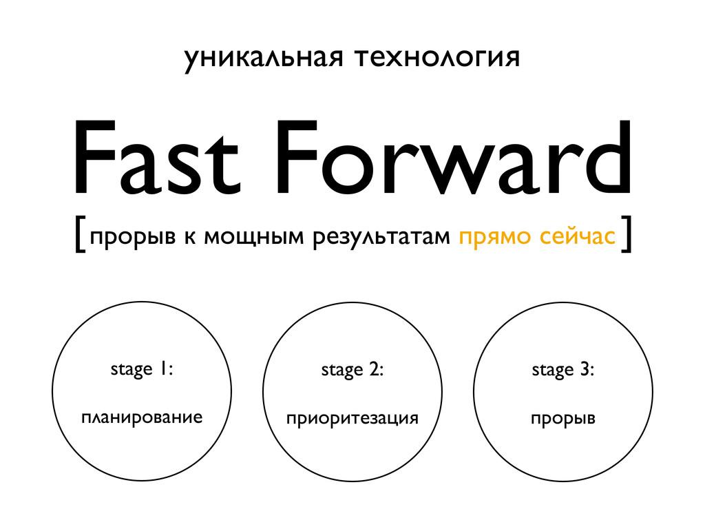stage 1: планирование stage 2: приоритезация st...