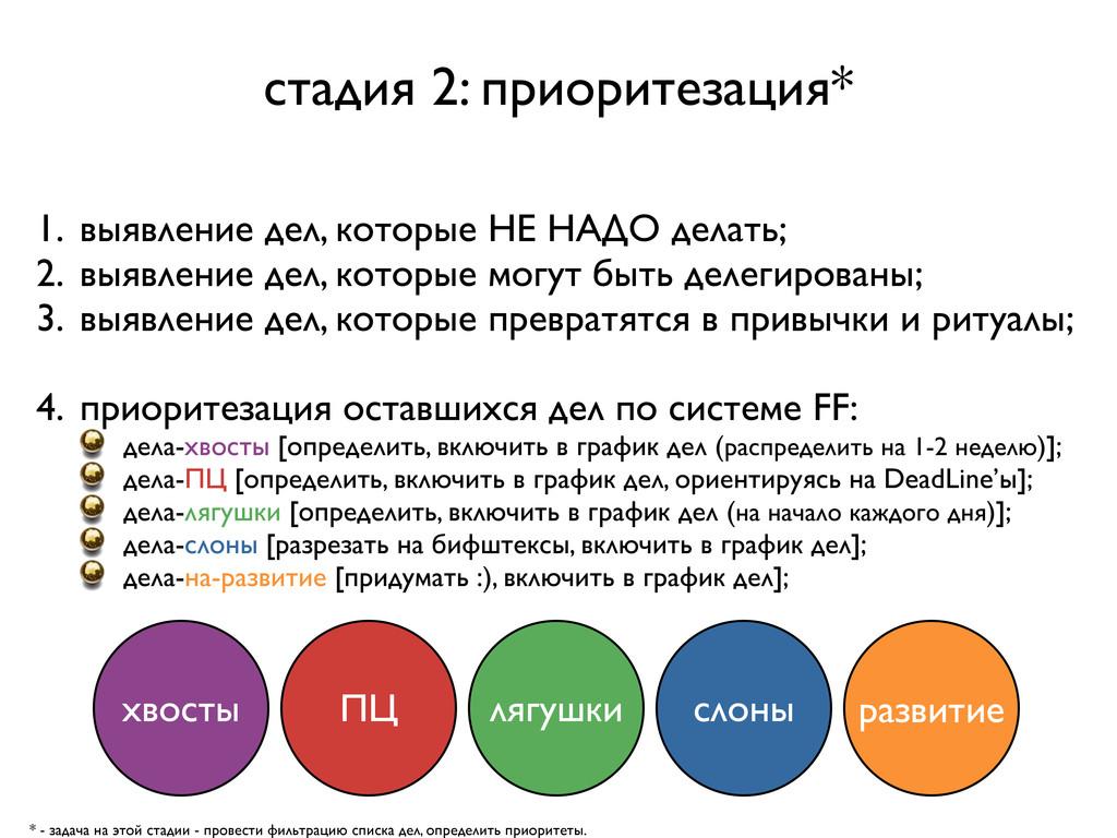 стадия 2: приоритезация* * - задача на этой ста...