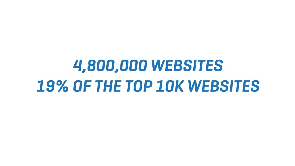 4,800,000 WEBSITES 19% OF THE TOP 10K WEBSITES