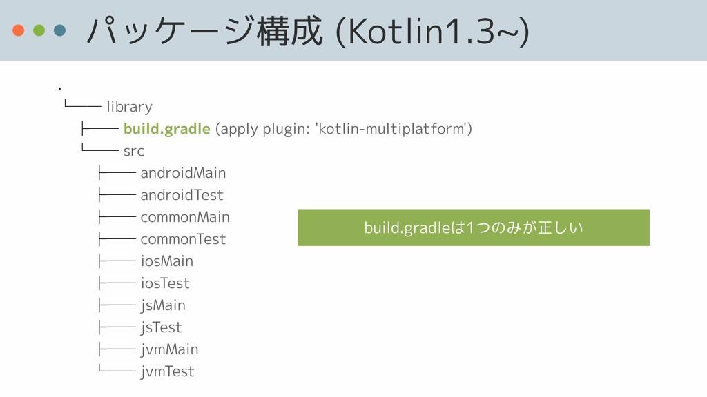 パッケージ構成 (Kotlin1.3~) . └── library ├── build.gr...