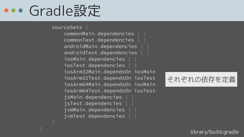 iosArm64('iosArm64') js() jvm() sourceSets { co...