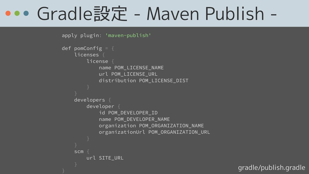 apply plugin: 'maven-publish' def pomConfig = {...