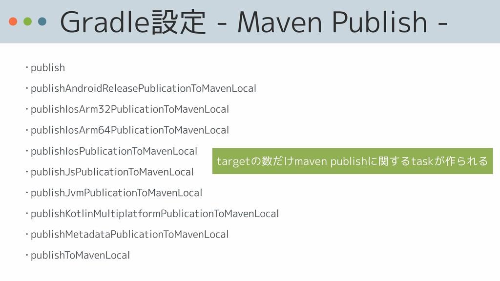 Gradle設定 - Maven Publish - • publish • publishA...