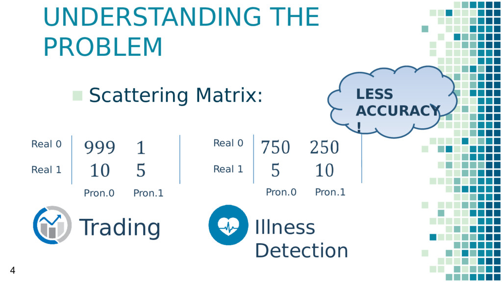 UNDERSTANDING THE PROBLEM 4 ▪ Scattering Matrix...