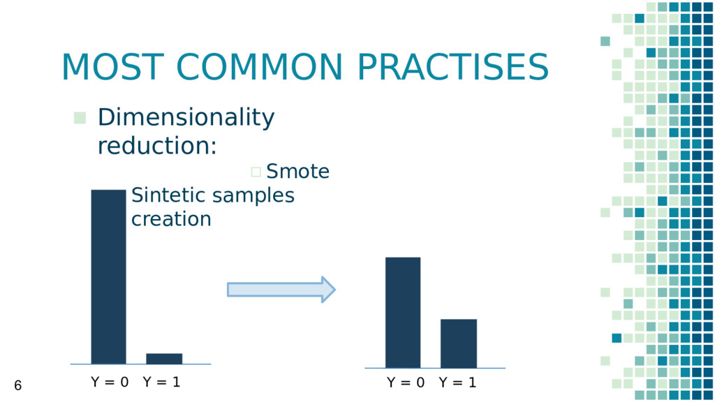 MOST COMMON PRACTISES 6 ▪ Dimensionality reduct...