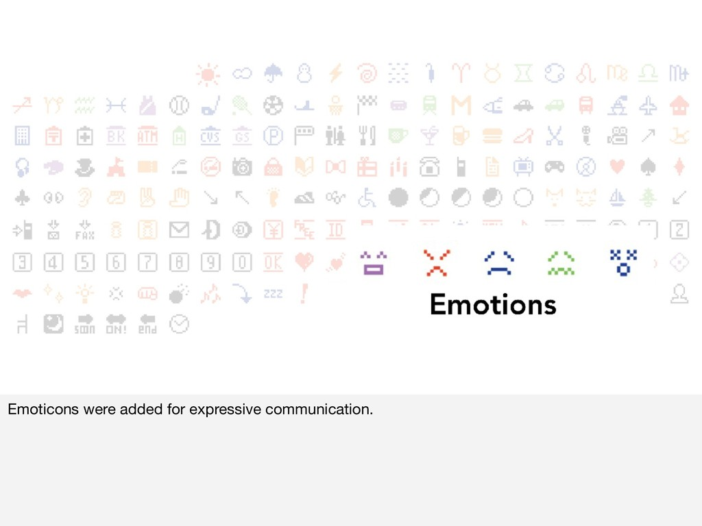 Emoticons were added for expressive communicati...