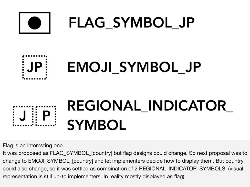 Flag is an interesting one.   It was proposed a...