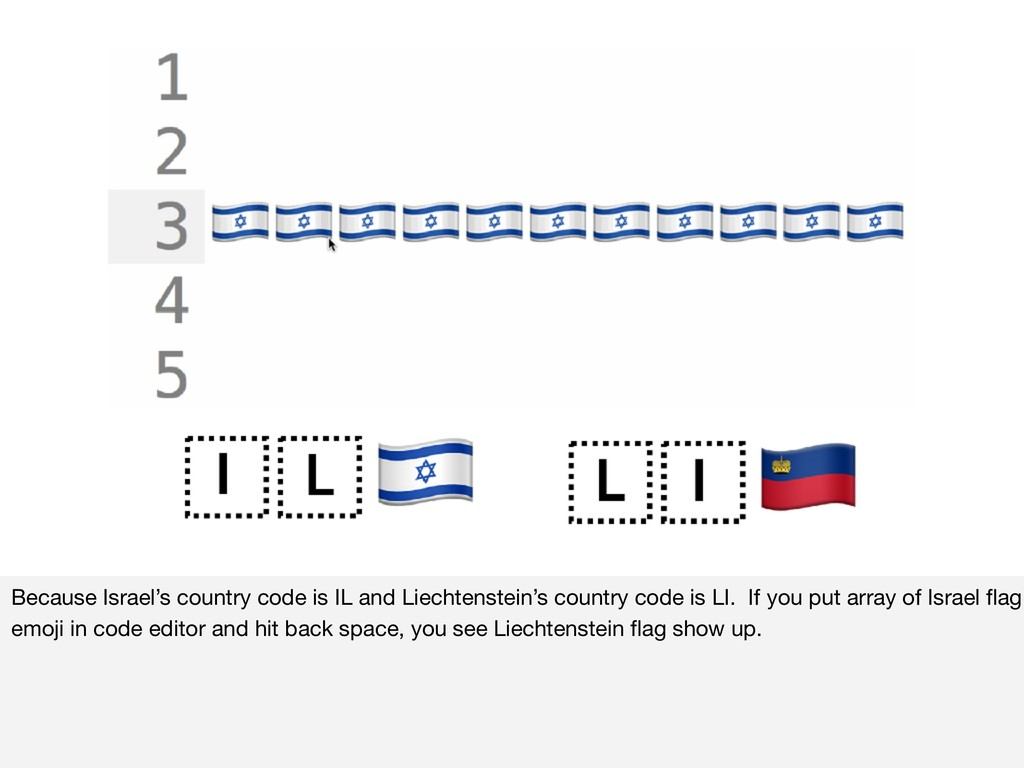 Because Israel's country code is IL and Liechte...