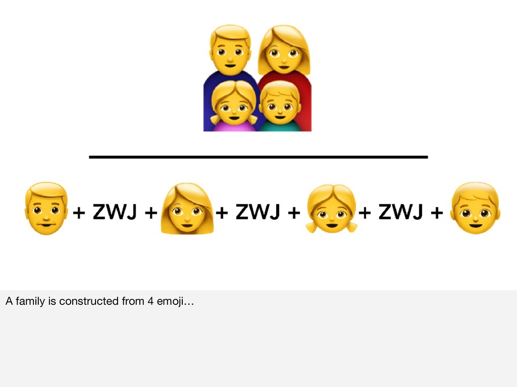 A family is constructed from 4 emoji…