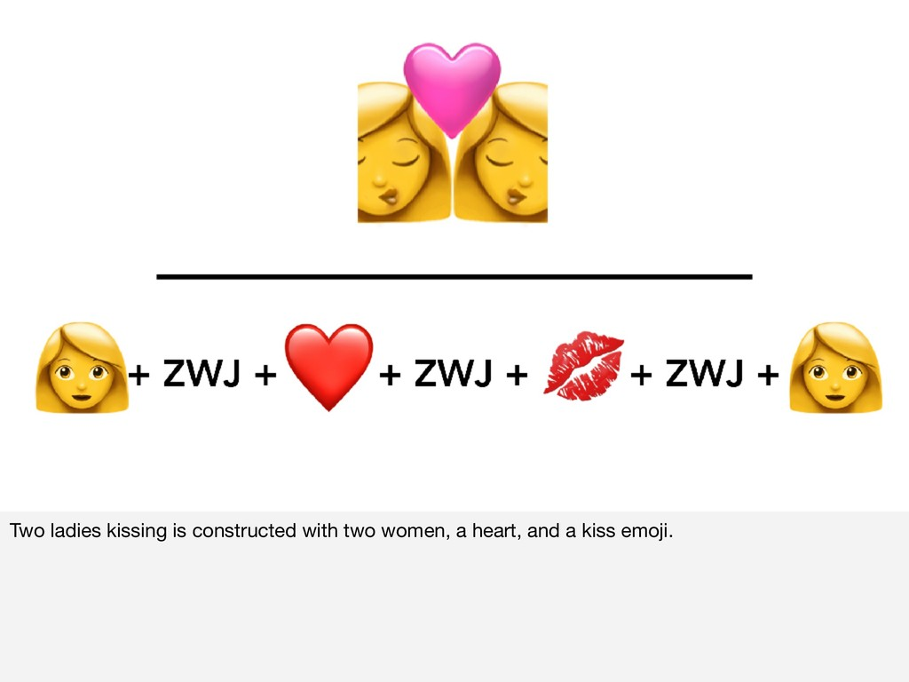 Two ladies kissing is constructed with two wome...