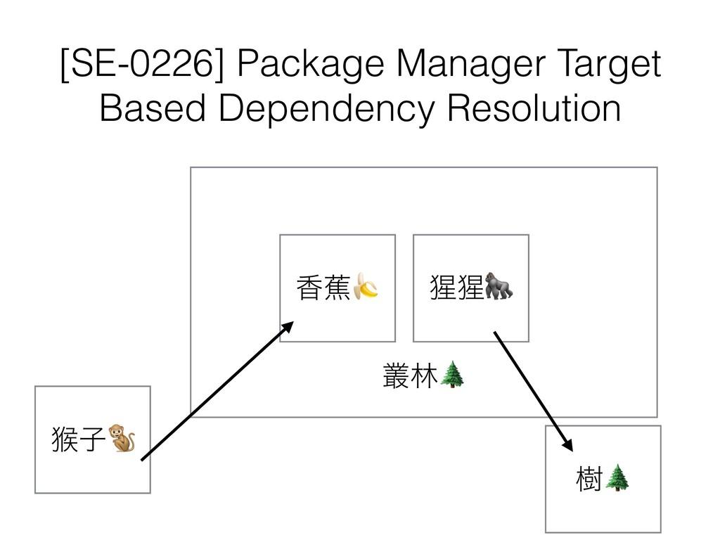ྛ [SE-0226] Package Manager Target Based Depen...