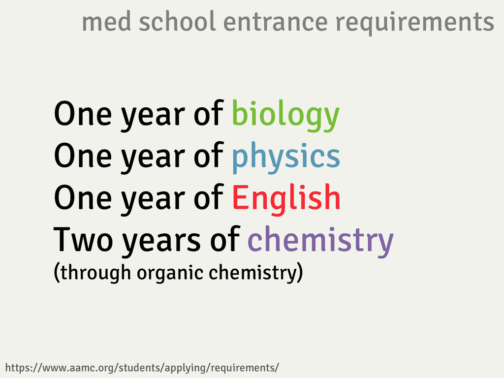 One year of biology