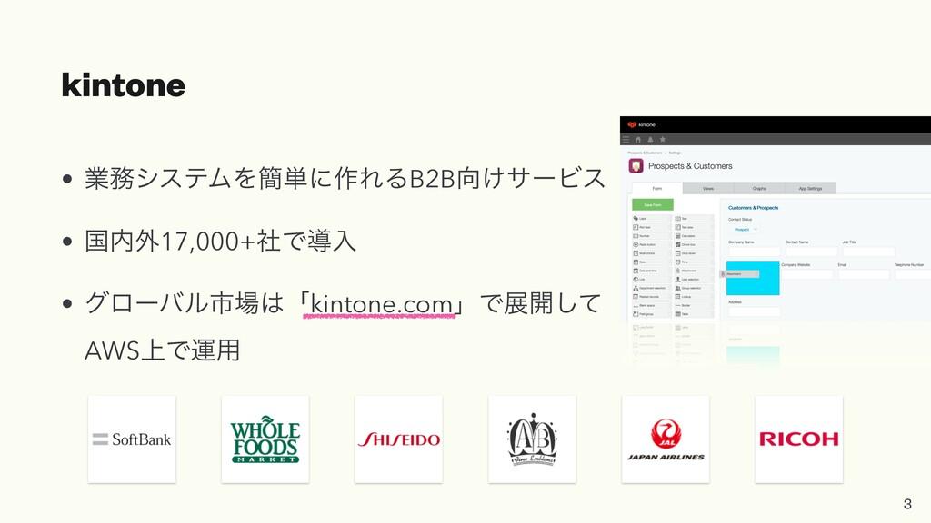 kintone • ۀγεςϜΛ؆୯ʹ࡞ΕΔB2B͚αʔϏε • ࠃ֎17,000+ࣾͰ...