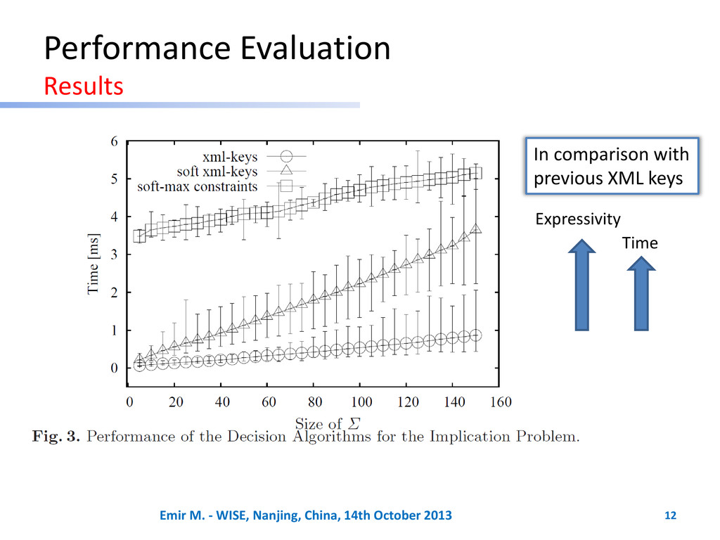 Performance Evaluation Results Expressivity Tim...