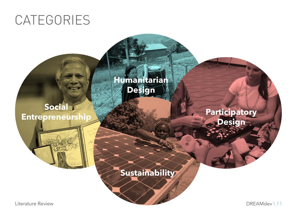 CATEGORIES Humanitarian Design Sustainability P...