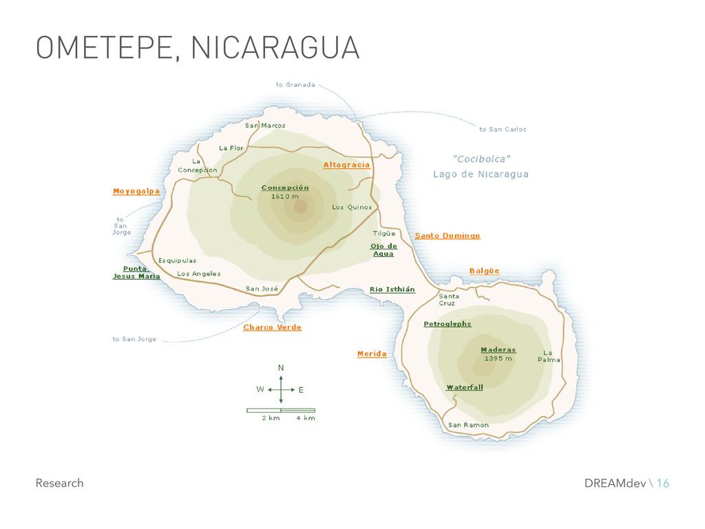OMETEPE, NICARAGUA DREAMdev \ 16 Research