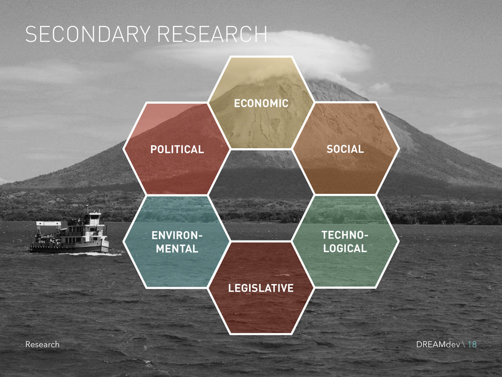 SECONDARY RESEARCH POLITICAL ECONOMIC SOCIAL TE...