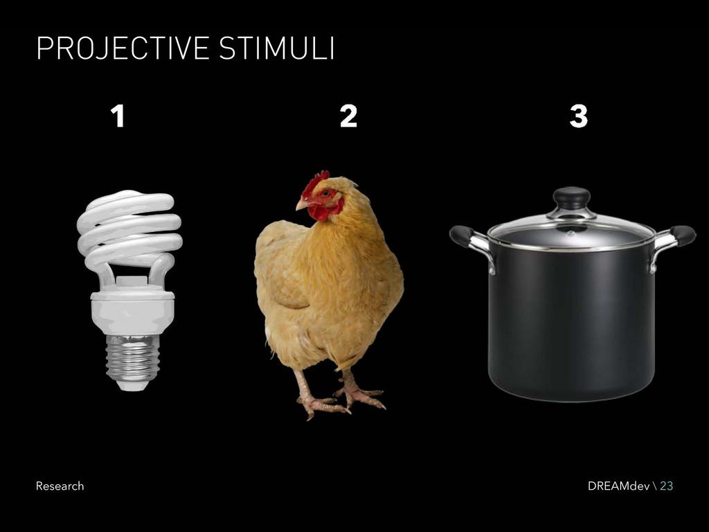 PROJECTIVE STIMULI DREAMdev \ 23 Research