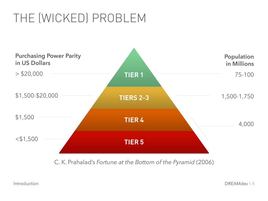 THE (WICKED) PROBLEM TIER 1 TIERS 2-3 TIER 4 TI...