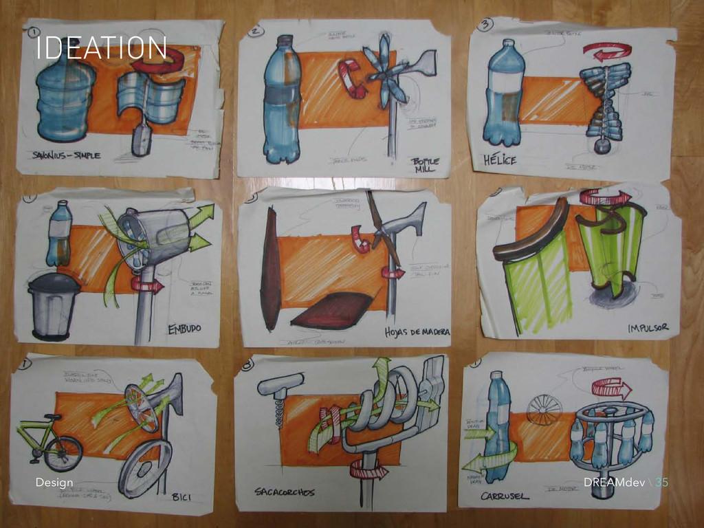 IDEATION DREAMdev \ 35 Design