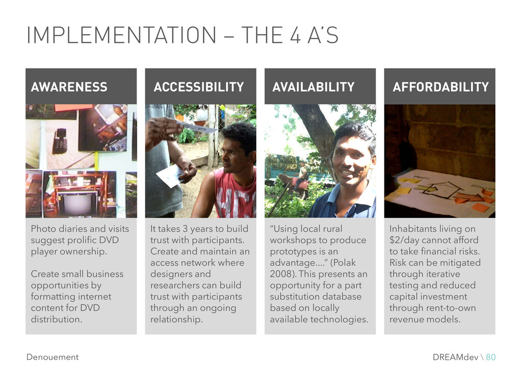 IMPLEMENTATION – THE 4 A'S DREAMdev \ 80 Photo ...