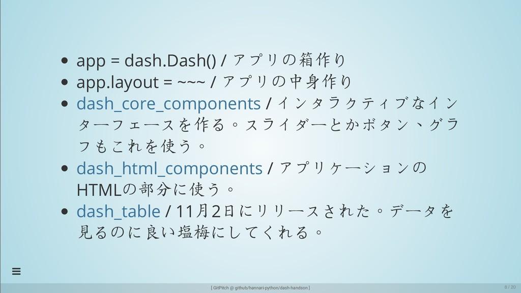 app = dash.Dash() / アプリの箱作り app.layout = ~~~ / ...