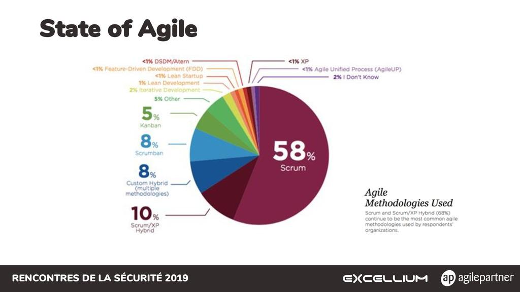 RENCONTRES DE LA SÉCURITÉ 2019 State of Agile