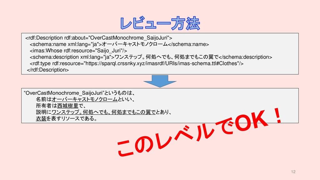 """12 <rdf:Description rdf:about=""""OverCastMonochro..."""