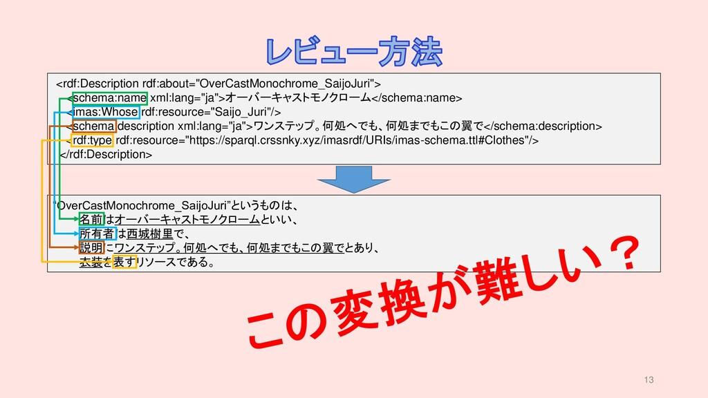 """13 <rdf:Description rdf:about=""""OverCastMonochro..."""