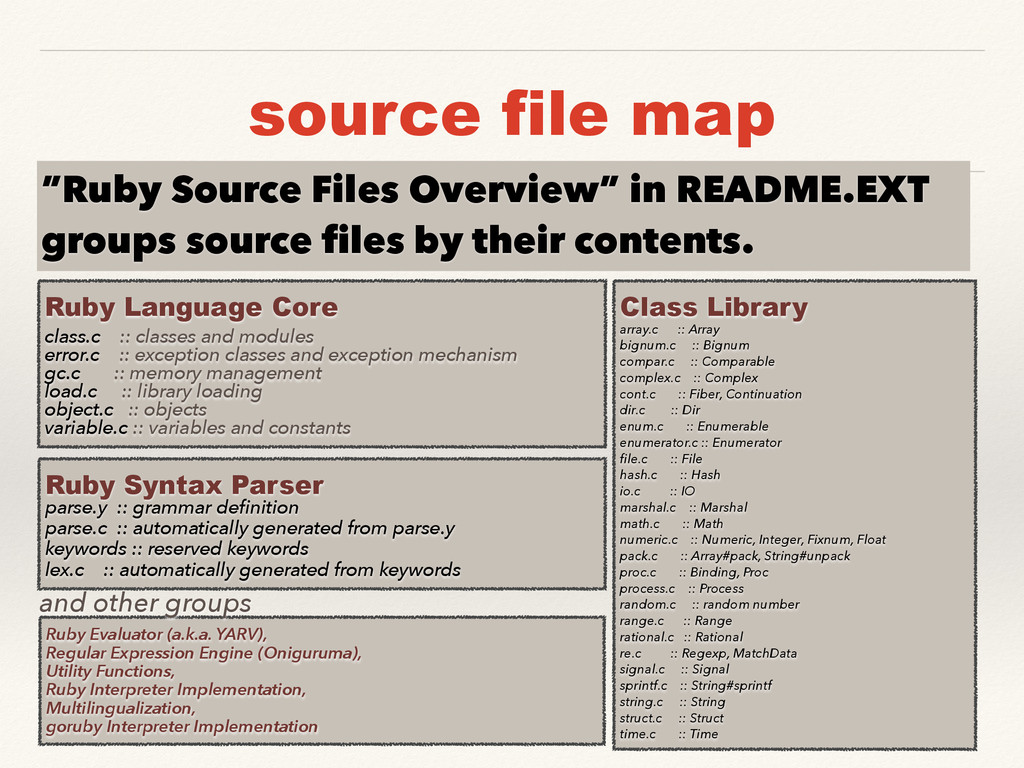 """source file map """"Ruby Source Files Overview"""" in..."""