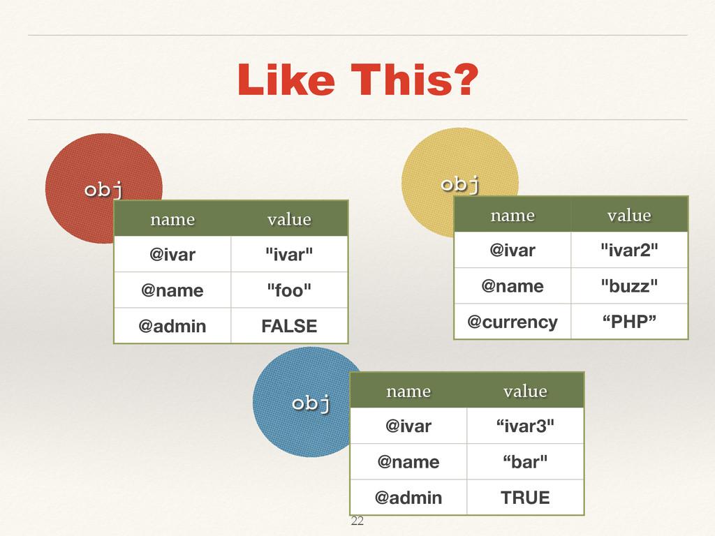 "Like This? obj name value @ivar ""ivar"" @name ""f..."