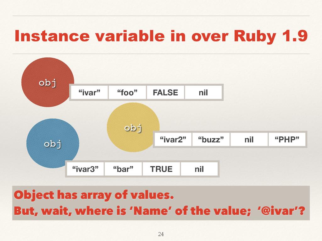 Instance variable in over Ruby 1.9 obj obj obj ...