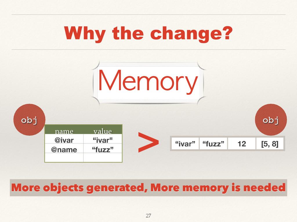 """obj Why the change? name value @ivar """"ivar"""" @na..."""