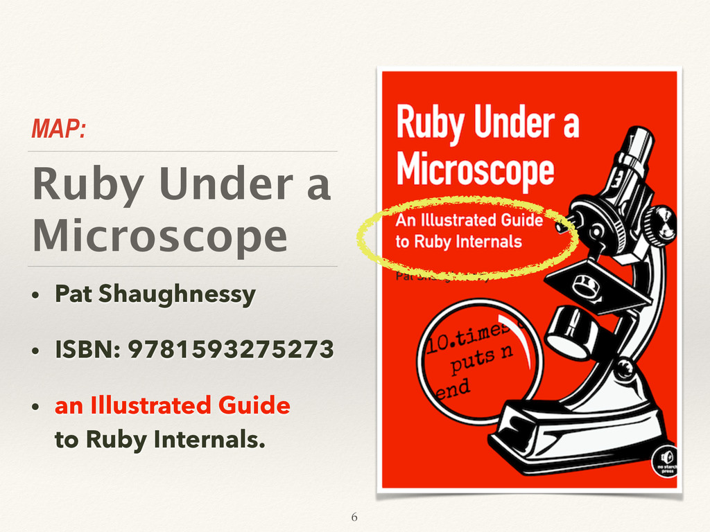 Ruby Under a Microscope • Pat Shaughnessy • ISB...