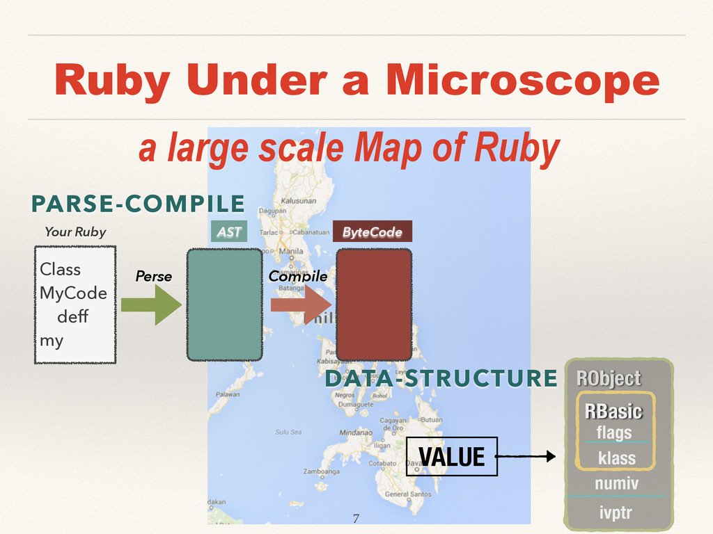 Ruby Under a Microscope a large scale Map of Ru...