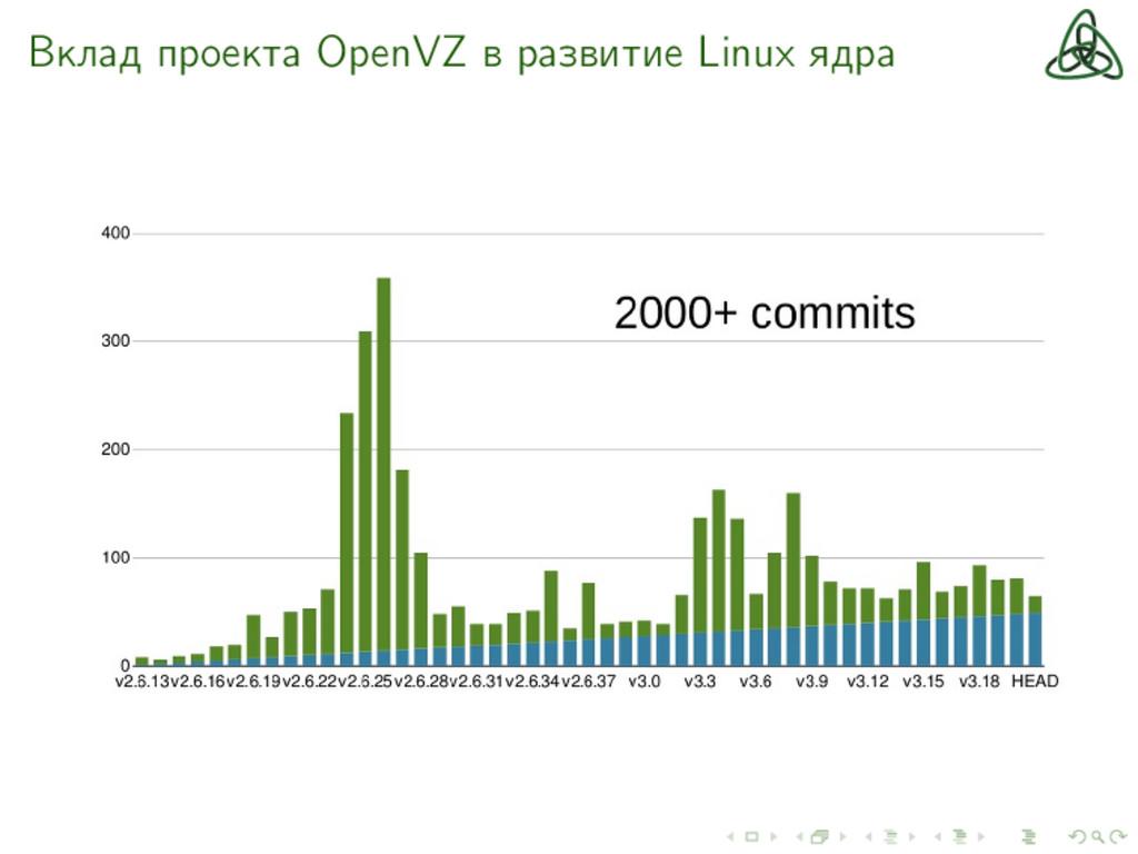 Вклад проекта OpenVZ в развитие Linux ядра