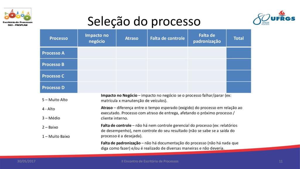 Seleção do processo 30/05/2017 Processo Impacto...