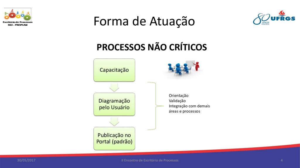 Forma de Atuação PROCESSOS NÃO CRÍTICOS 30/05/2...