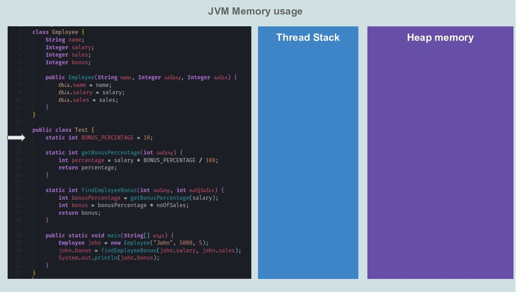 JVM Memory usage Heap memory Thread Stack