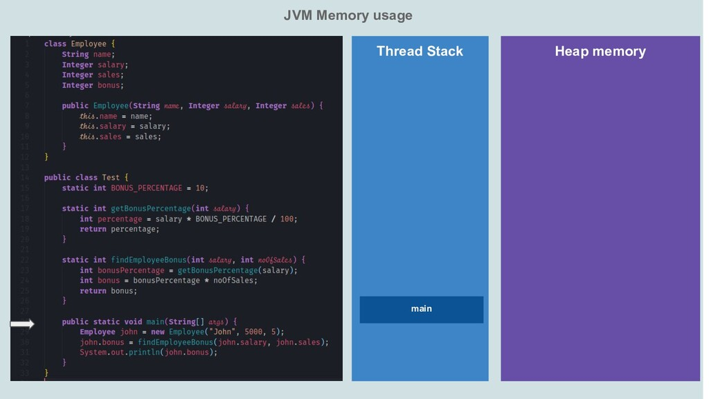 JVM Memory usage Heap memory Thread Stack main