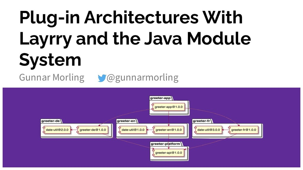 Plug-in Architectures With Layrry and the Java ...