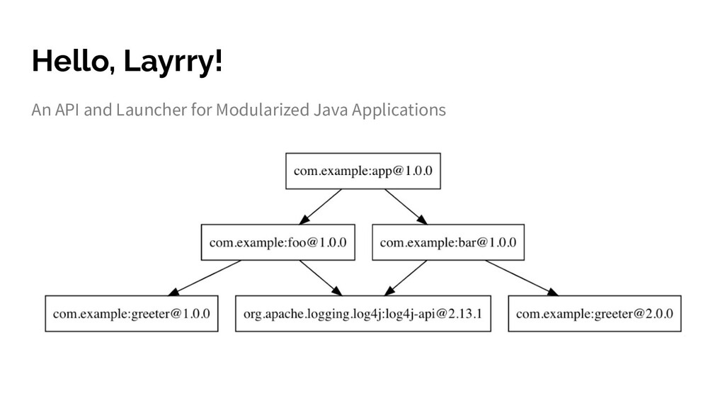 Hello, Layrry! An API and Launcher for Modulari...