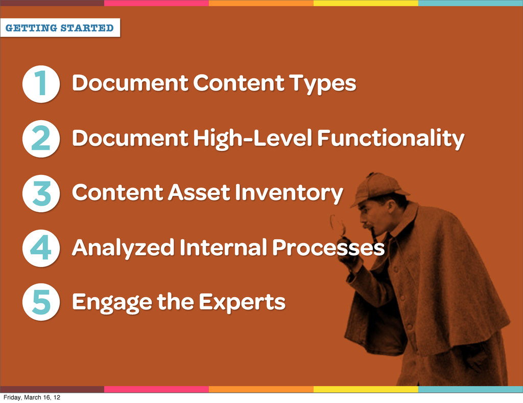 GETTING STARTED 3 Content Asset Inventory 4 Ana...