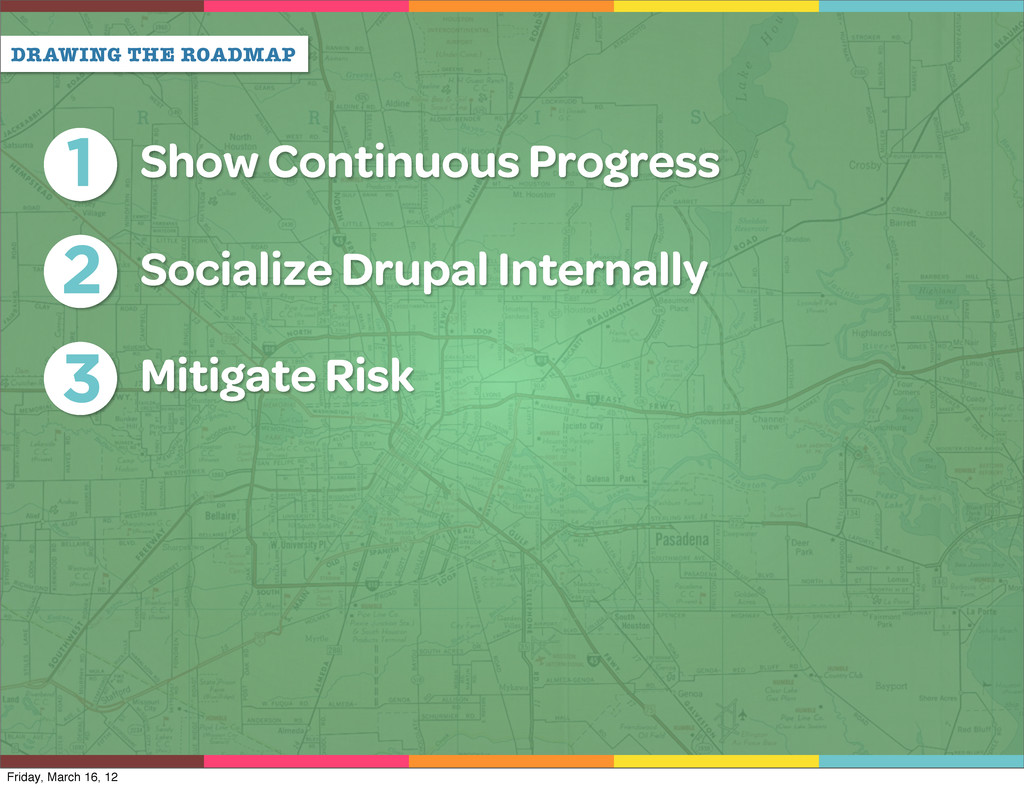 DRAWING THE ROADMAP 3 Mitigate Risk 1 Show Cont...