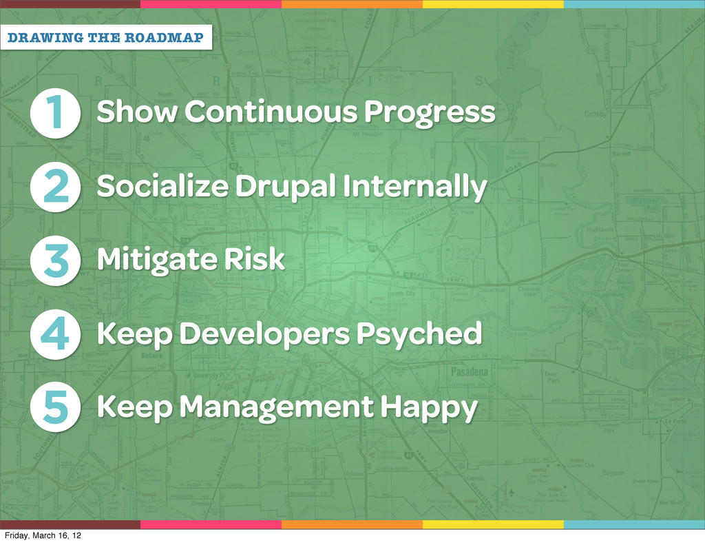 DRAWING THE ROADMAP 3 Mitigate Risk 4 Keep Deve...