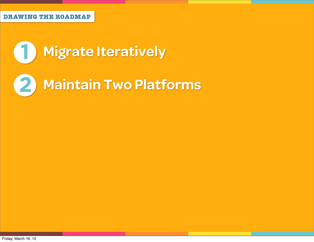 DRAWING THE ROADMAP 1 Migrate Iteratively 2 Mai...