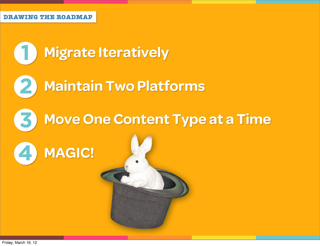 DRAWING THE ROADMAP 3 Move One Content Type at ...